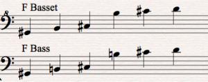 F basset:F bass weak renaissance ranges